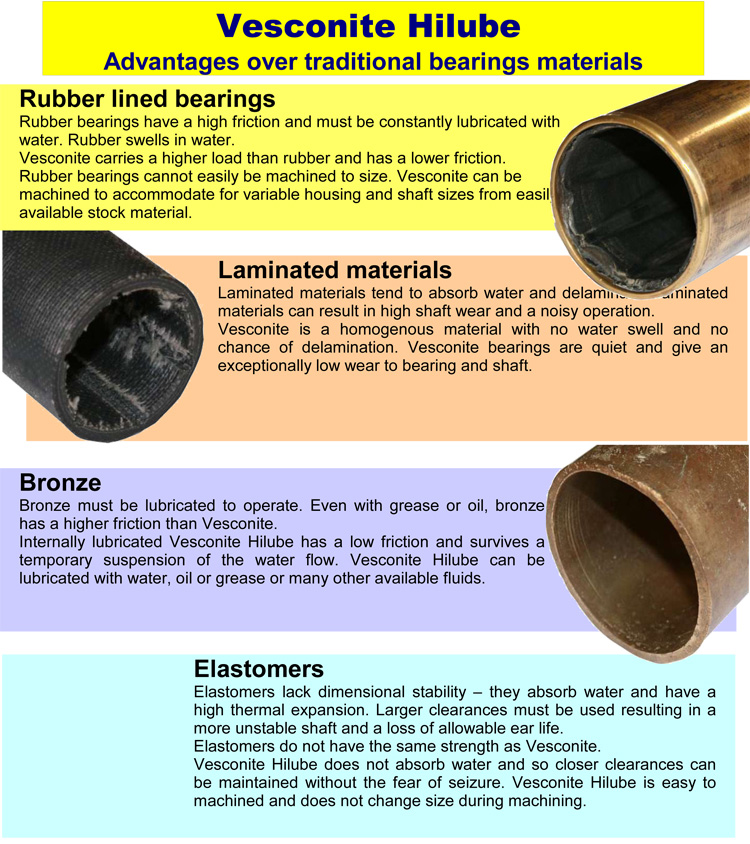 non-metallic-bearing-pumps-turbine-hydro-bushing